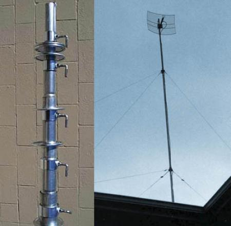 Telescoping Masts - Telecom Product Profiles, LLC